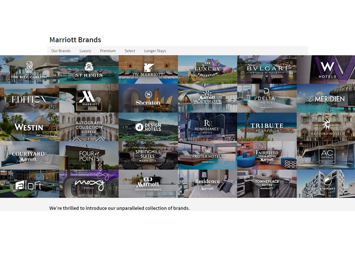 Marriott International has launched segmentation of its 31