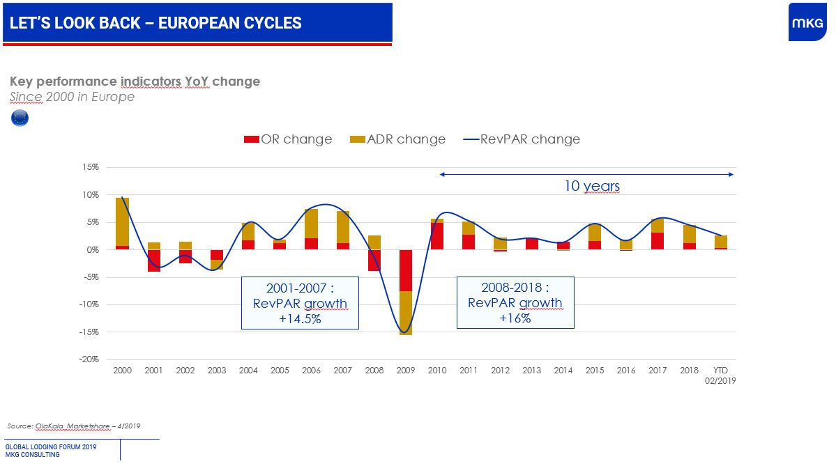 Cycles Europe
