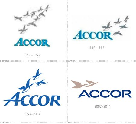 Evolution du logo Accor