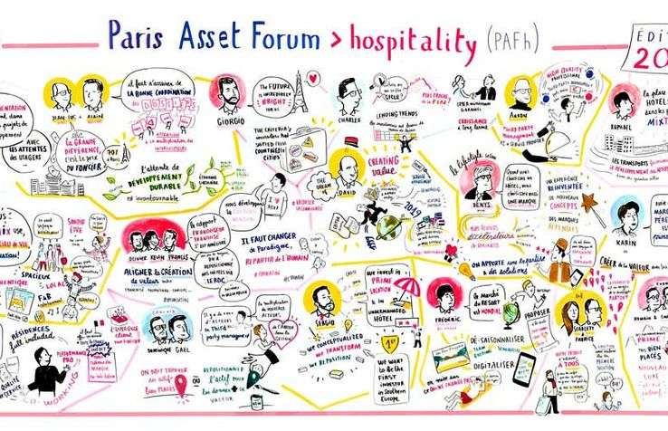 Paris Asset Forum