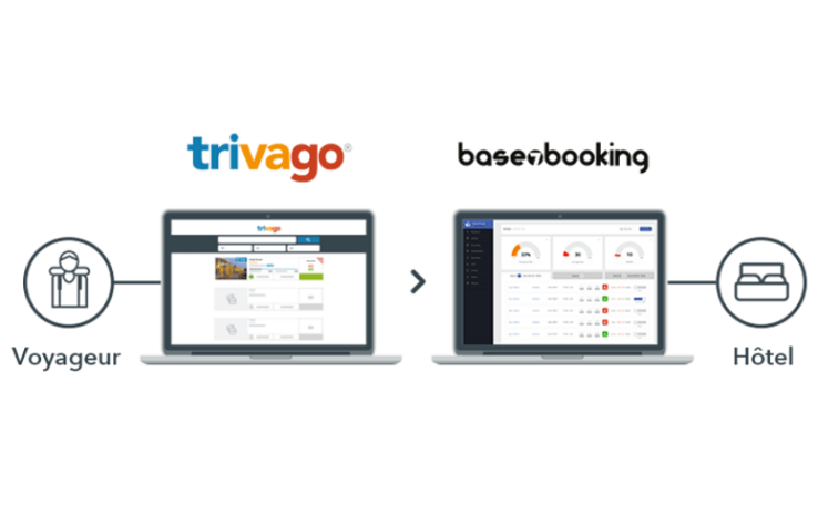 Trivago/Base7booking