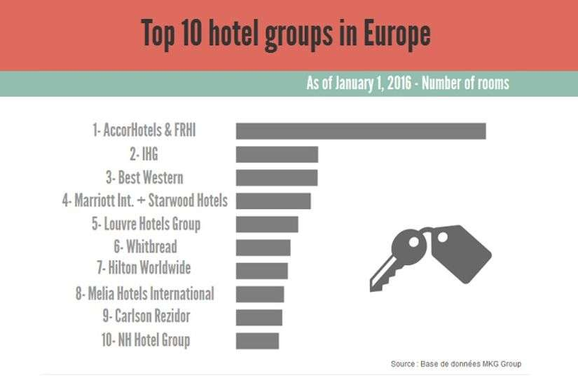 top ten dating site in europe Inside the guardian digital archive crosswords facebook twitter jobs travel us europe uk more bars and clubs nightlife reports 25 of the best clubs in europe.