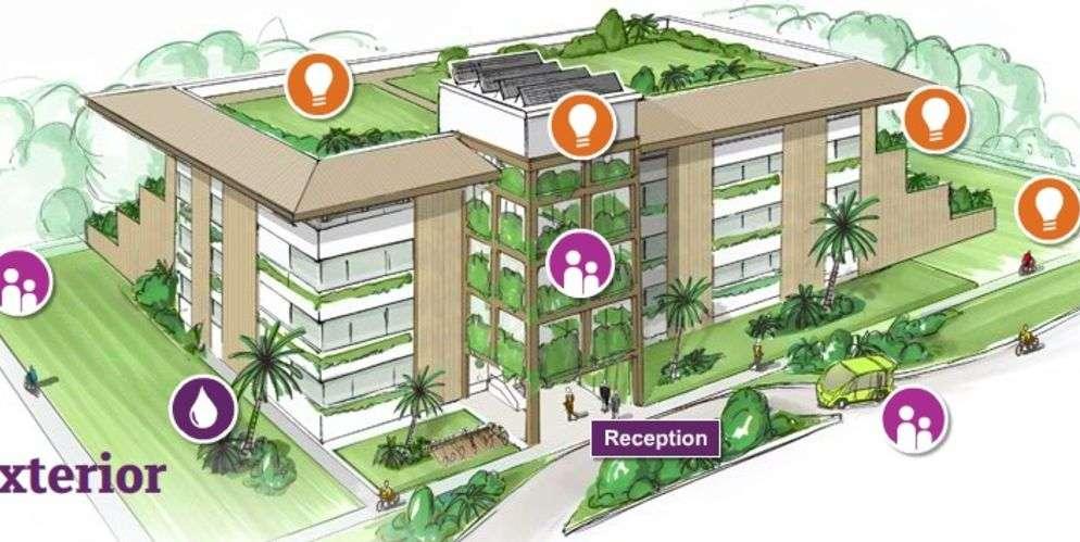 New version of IHG's Innovation Hotel   Hospitality ON